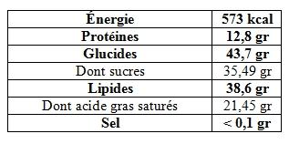 Analyse nutritionnelle chocolat chanvre