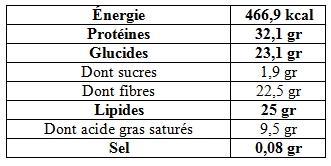 Déclaration nutritionnelle veg whey kao